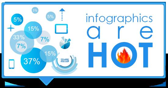 info_hot